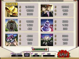 Bridezilla Slots Payout