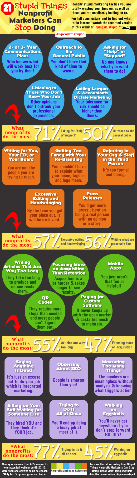 21 Stupid Things You Can Stop Doing [Infographic and Recording]