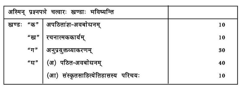 CBSE Class XI Marking Scheme 2014 Sanskrit (Elective)
