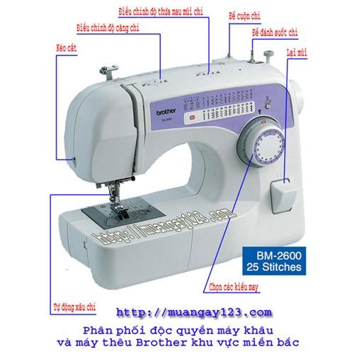 Hình ảnh cho máy may mini BM-2600