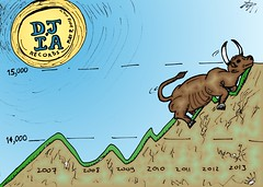 binary options news cartoon bull running djia records