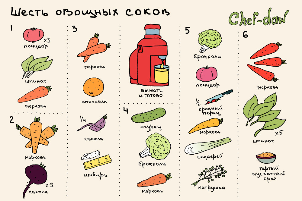 chef_daw_shest_ovoshnich_salatov