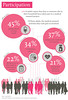 Wellcome Trust Monitor Infographic: Medical research