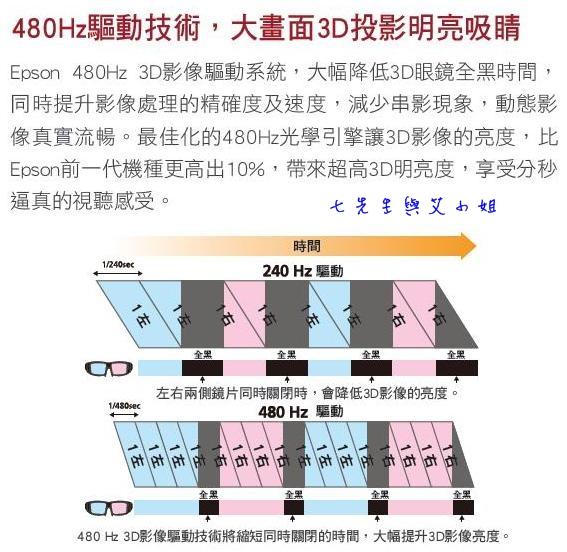 9 EPSON EH-TW5200 體驗會
