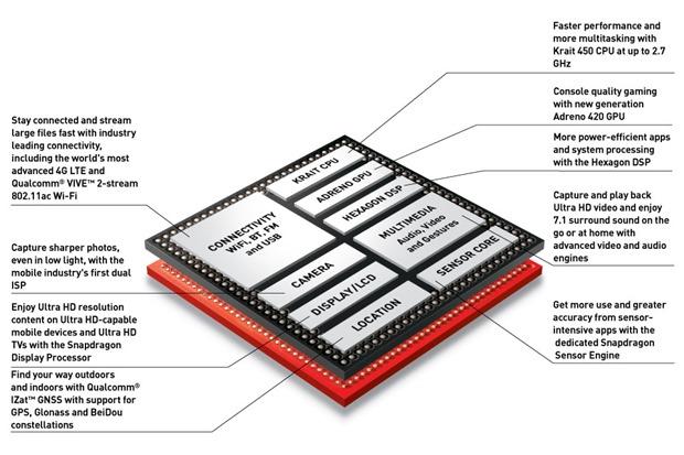 snapdragon-805-soc-image-update_thumb
