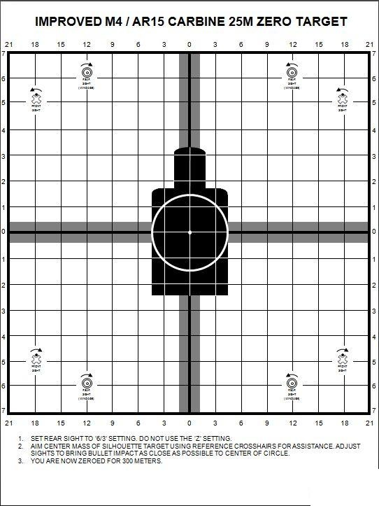 Candid image in printable 25 yard zero target