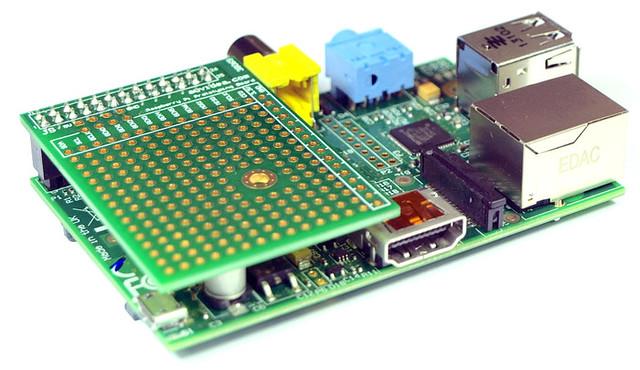 entrée HDMI pour la Raspberry Pi