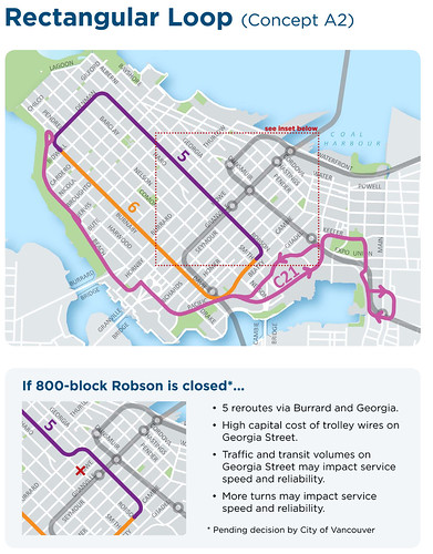 Concept A2 w Robson Closure - Detail