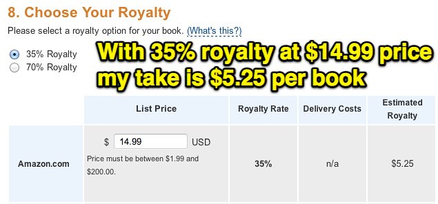 Amazon 35% Royalty