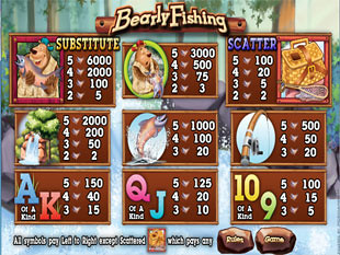 Bearly Fishing Slots Payout
