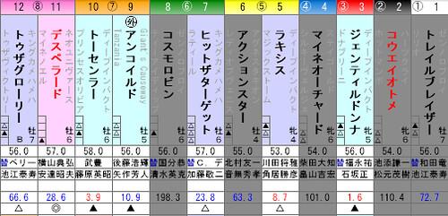 140216_京都記念