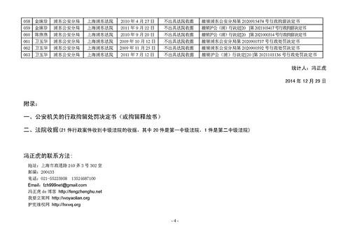63件拘留案清单_页面_4