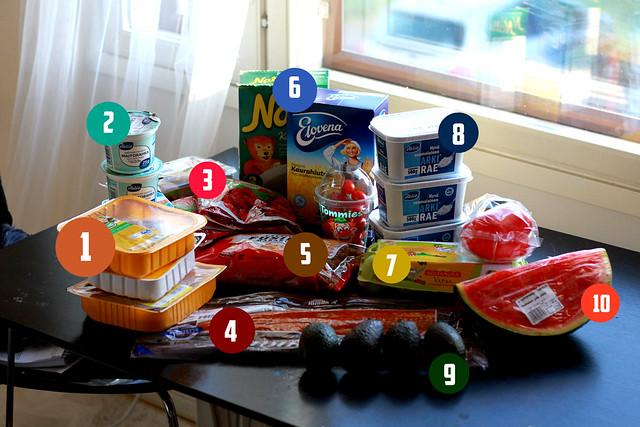 ruokaostokset