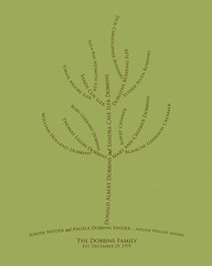 Family tree with names art yellow green brown ancestry roots