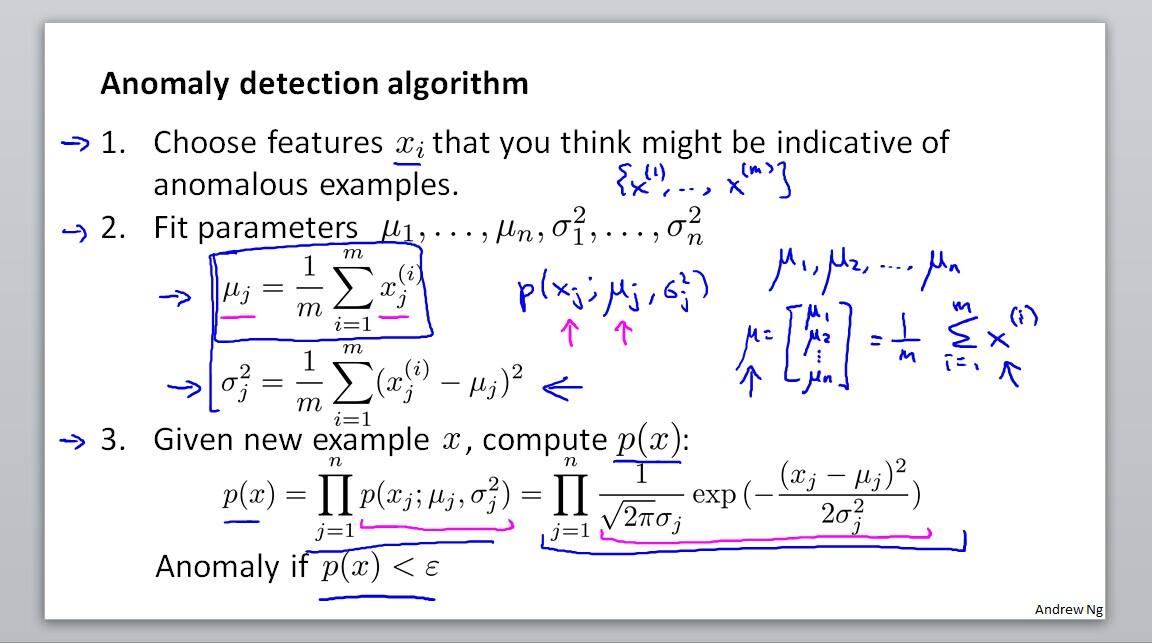 Anomaly detection algorithm