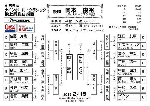 2015_02_15_決勝16