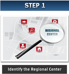 Identify the Regional Center