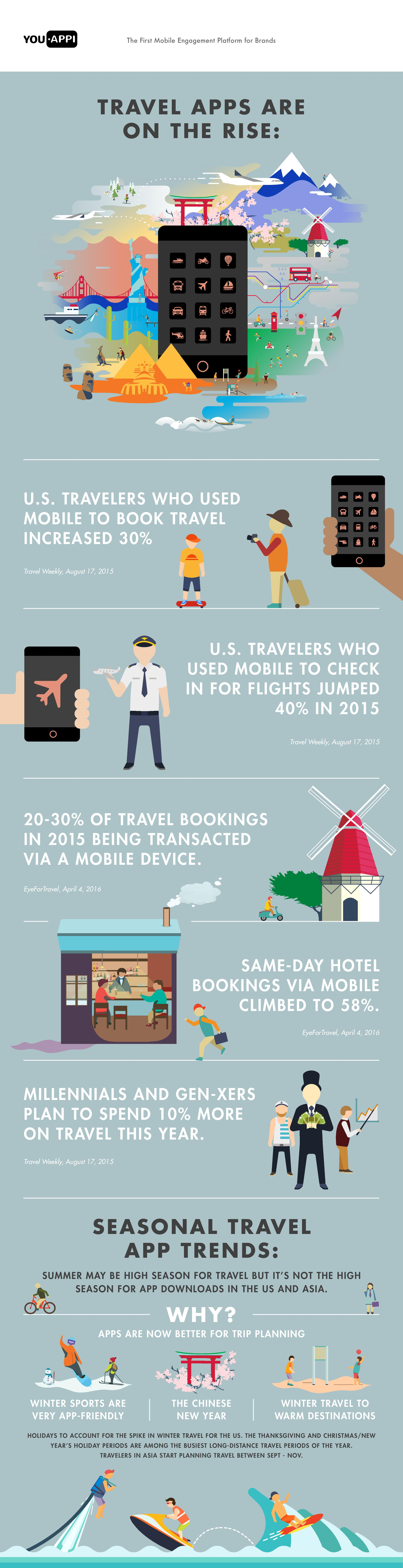 YouAppi-Travel-Infographic-page-001
