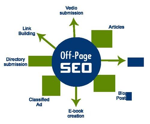 Off-Page-Optimization-img