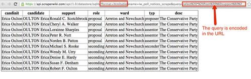 Scraperwiki output