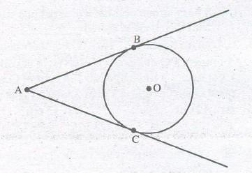 Maths Class 10 Notes - Circles