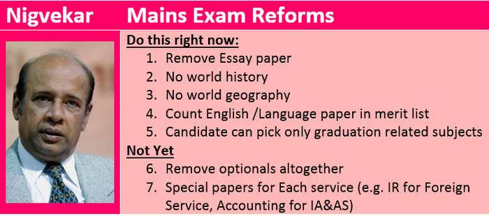 Nigvekar Committee reforms on Civil Service Mains exam