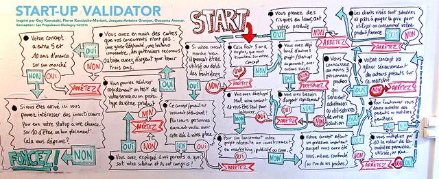 Startup Validator