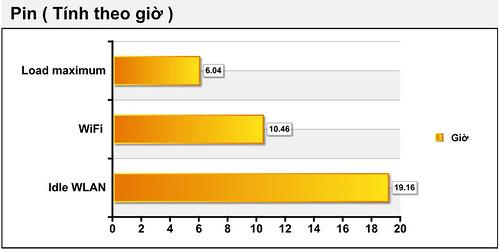Đánh giá Fonepad 8 FE380CG - Nâng cấp cho dòng 7 inch - 62514