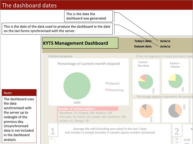 The KYTS Dashboard explained 2/12