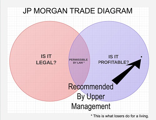 JP MORGAN TRADE DIAGRAM by WilliamBanzai7/Colonel Flick