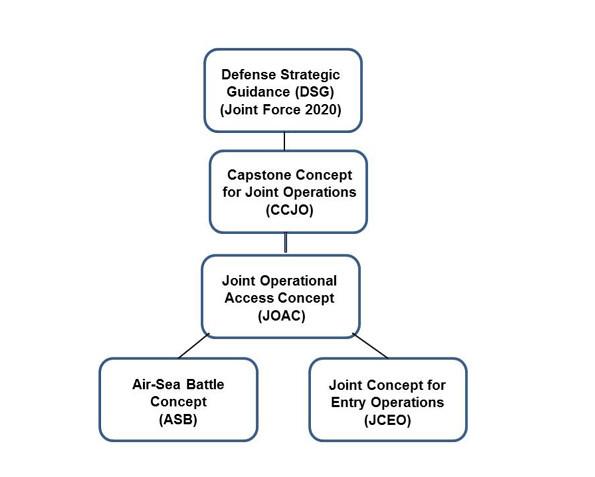 ASB Figure