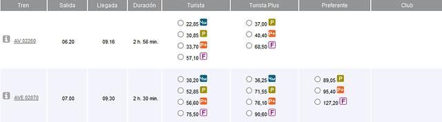 guia para comprar bilhetes de trem na Espanha