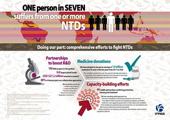 Doing our part: Comprehensive efforts to fight NTDs