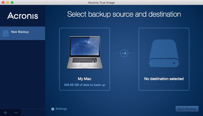 Acronis True Image Unlimited Review