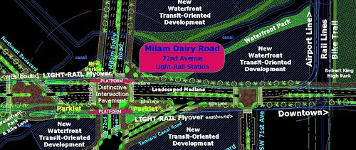 conceptual plan, Milam Dairy Rd & 72nd St, Miami (courtesy of SEFTA)
