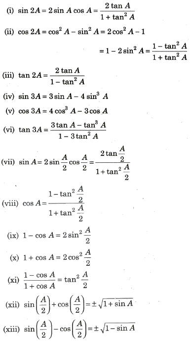 CBSE Class 11 Maths Notes : Trigonometric Ratios and