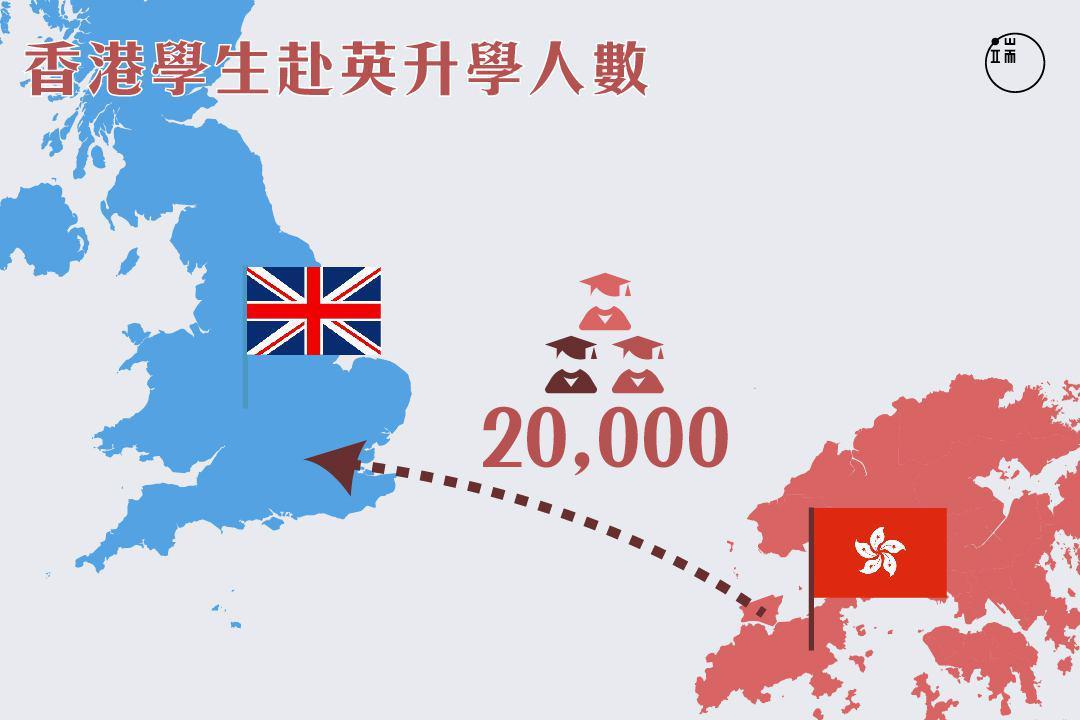 香港學生赴英升學人數