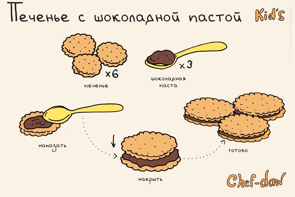 chef_daw_pechenie_s_chokoladnoi_pastoi