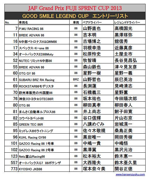 2013レジェンドカップエントリーリスト