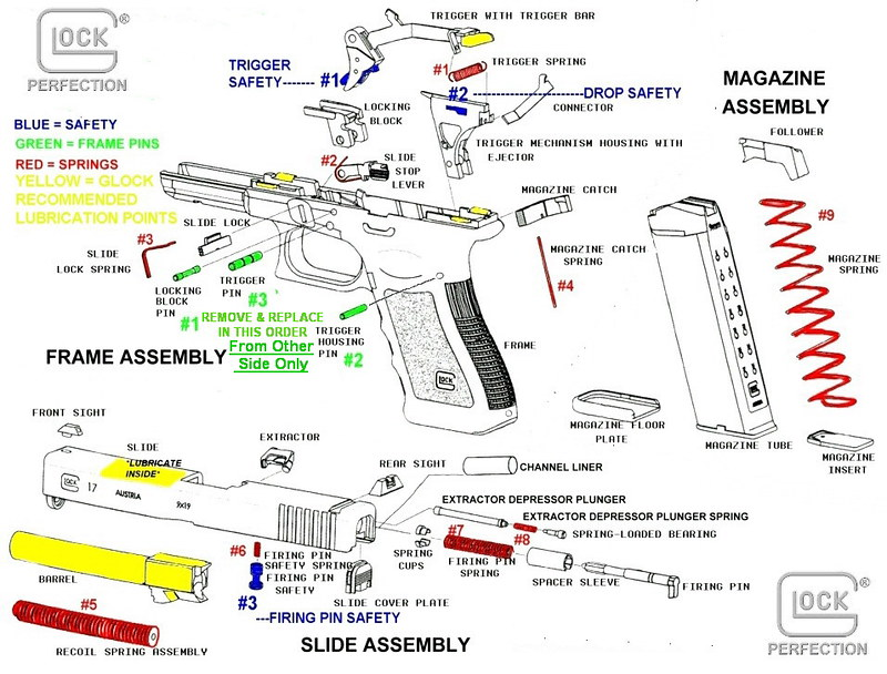 what is your favorite glock parts diagram the leading glock forum rh glocktalk com glock parts list gen4 glock parts list for certified armorers