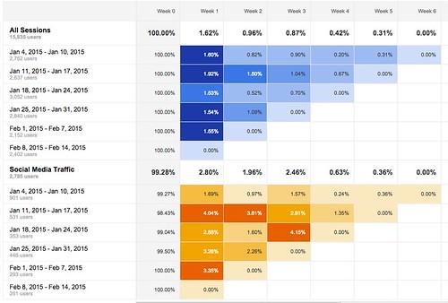 Cohort_Analysis_-_Google_Analytics 4.jpg