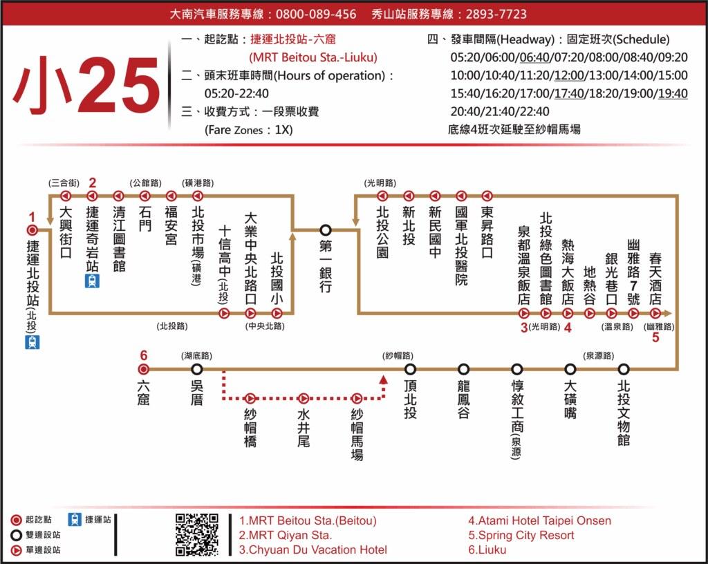 公車路線簡圖-小25