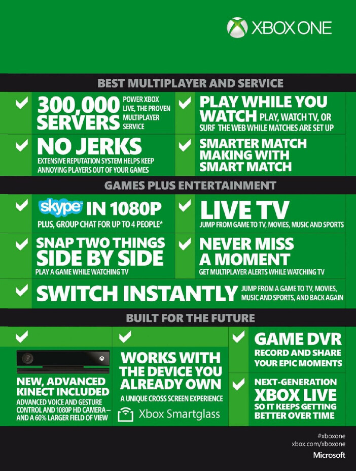 Xbox Smartglass Apk Ios