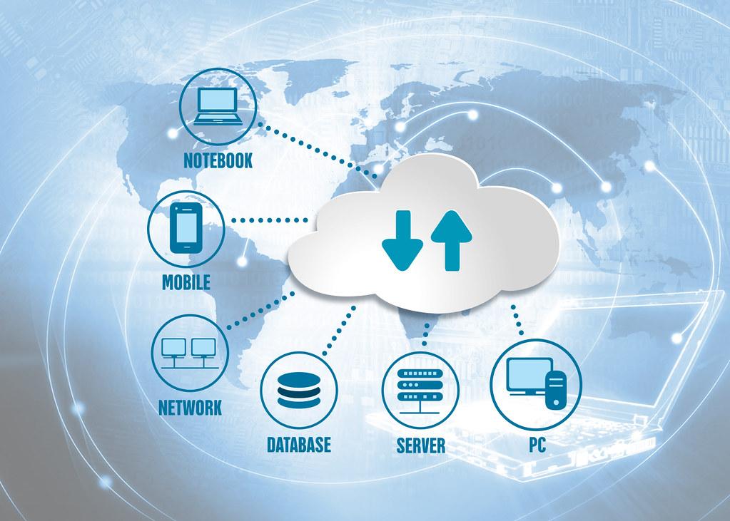 Global Cloud Global Cyber Security Global Technology