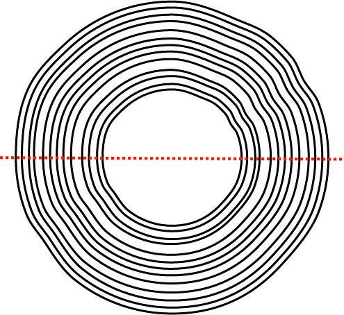 Tang-split