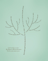 Family tree with names art sea green brown present day dates