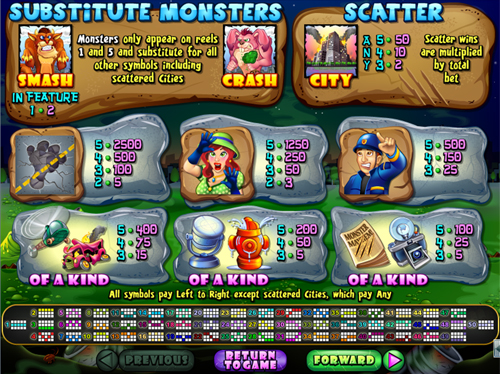 free Monster Mayhem slot paytable