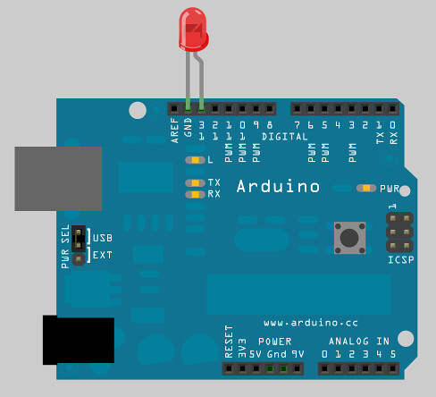 Arduino Blink