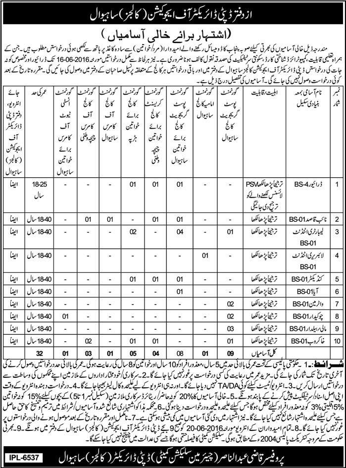 Education Department Sahiwal Jobs for Basic Scales