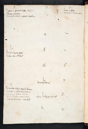 Manuscript index in Celsus, Aurelius Cornelius: De medicina